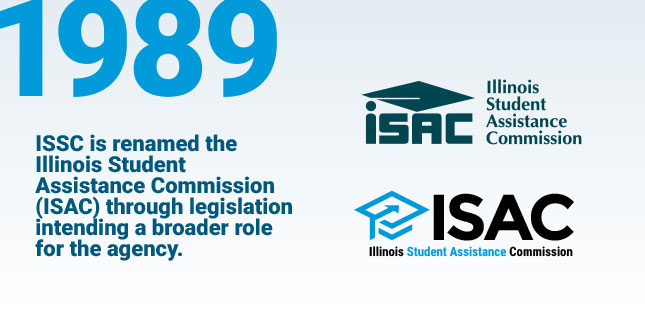 ISSC is renamed the Illinois Student Assistance Commission (ISAC) through legislation intending a broader role for the agency.