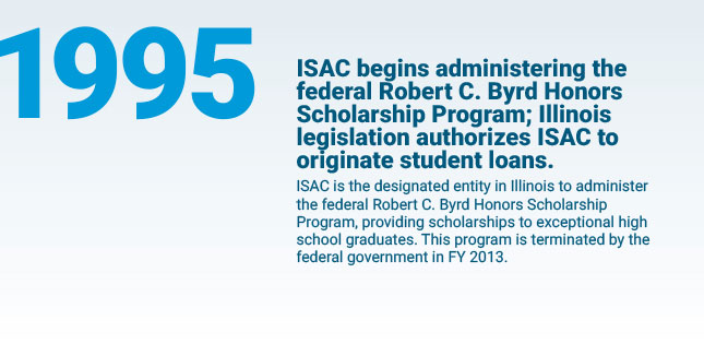 ISAC begins administering the federal Robert C. Byrd Honors Scholarship Program; Illinois legislation authorizes ISAC to originate student loans. ISAC is the designated entity in Illinois to administer the federal Robert C. Byrd Honors Scholarship Program, providing scholarships to exceptional high school graduates. This program is terminated by the federal government in FY 2013.