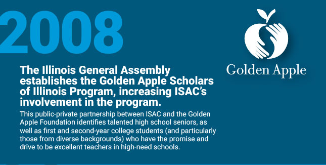 The Illinois General Assembly establishes the Golden Apple Scholars of Illinois Program, increasing ISAC's involvement in the program. This public-private partnership between ISAC and the Golden Apple Foundation identifies talented high school seniors, as well as first and second-year college students (and particularly those from diverse backgrounds) who have the promise and drive to be excellent teachers in high-need schools.