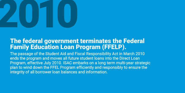 The federal government terminates the Federal Family Education Loan Program (FFELP). The passage of the Student Aid and Fiscal Responsibility Act in March 2010 ends the program and moves all future student loans into the Direct Loan Program, effective July 2010. ISAC embarks on a long term multi-year strategic plan to wind down the FFEL Program efficiently and responsibly to ensure the integrity of all borrower loan balances and information.